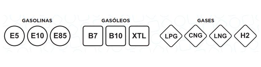 Símbolo combustíveis